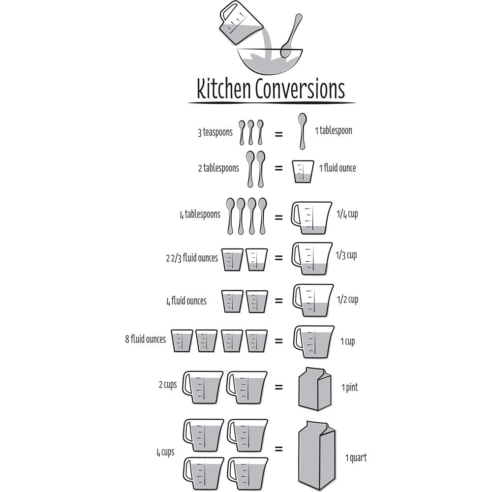 WallPops by Brewster DWPQ2939 Kitchen Conversions Wall Quote
